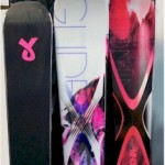 K2 Skis Women's Alliance donates $50,000 annually to The Breast Cancer Research Foundation